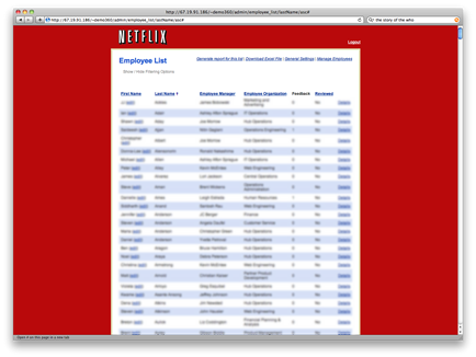 when netflix ceo reed hastings posted his slides on company culture the internet went abuzz with the netflix style of management